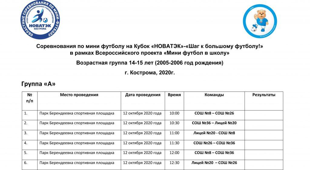 Группа А. Расписание игр 14-15 лет 2005-2006 г