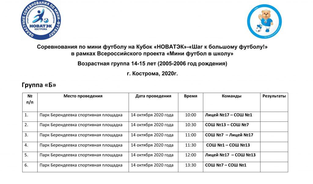 Группа Б. Расписание игр 14-15 лет 2005-2006 г.р