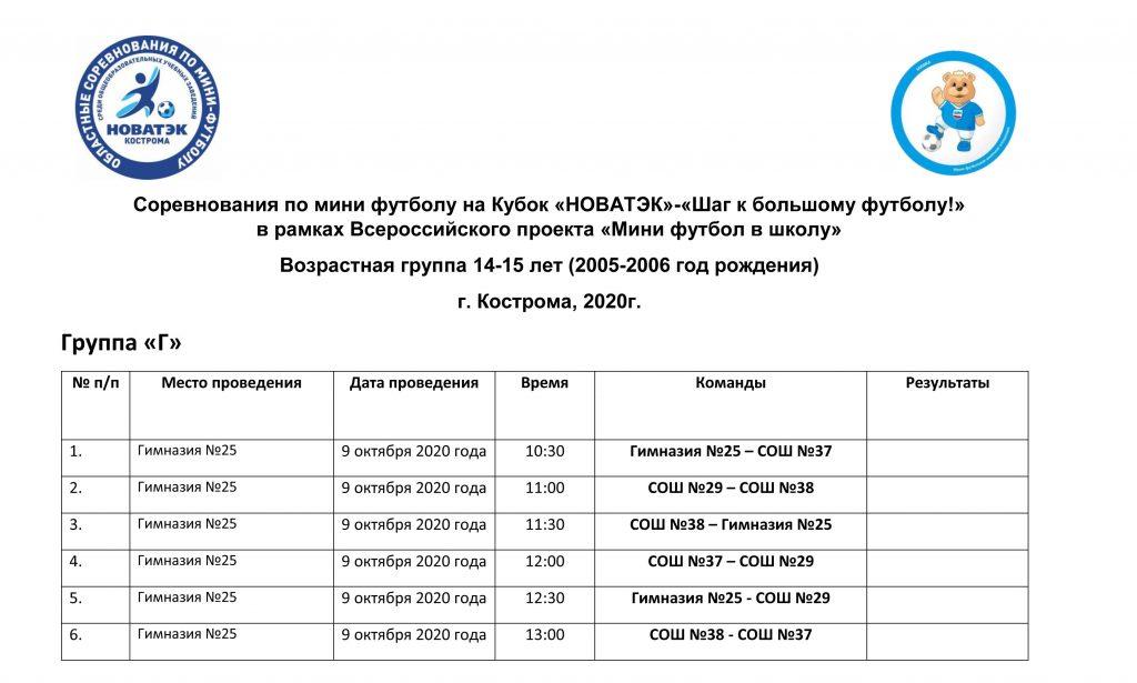 Группа Г. Расписание игр 14-15 лет 2005-2006 г.р