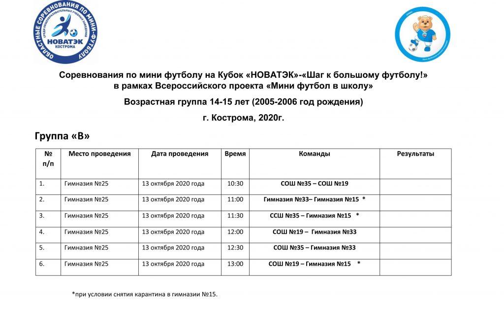 Группа В. Расписание игр 14-15 лет 2005-2006 г.р