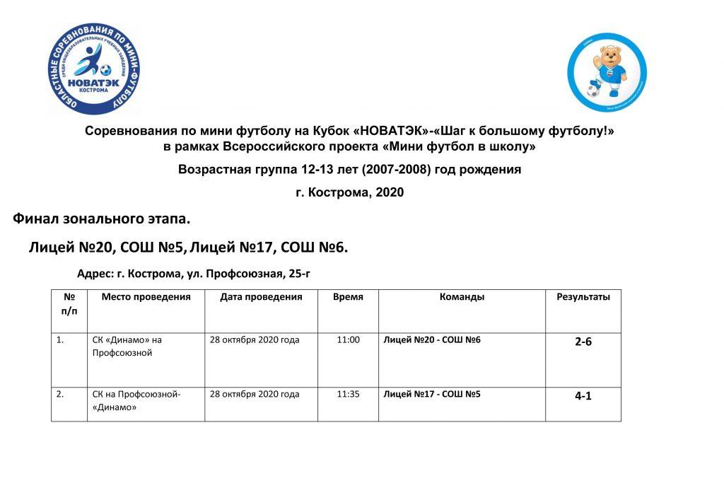 Результаты игр 2007-2008 г.р